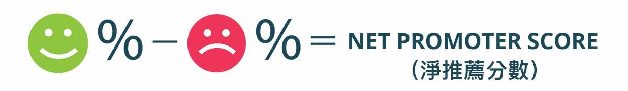 NPS計算公式